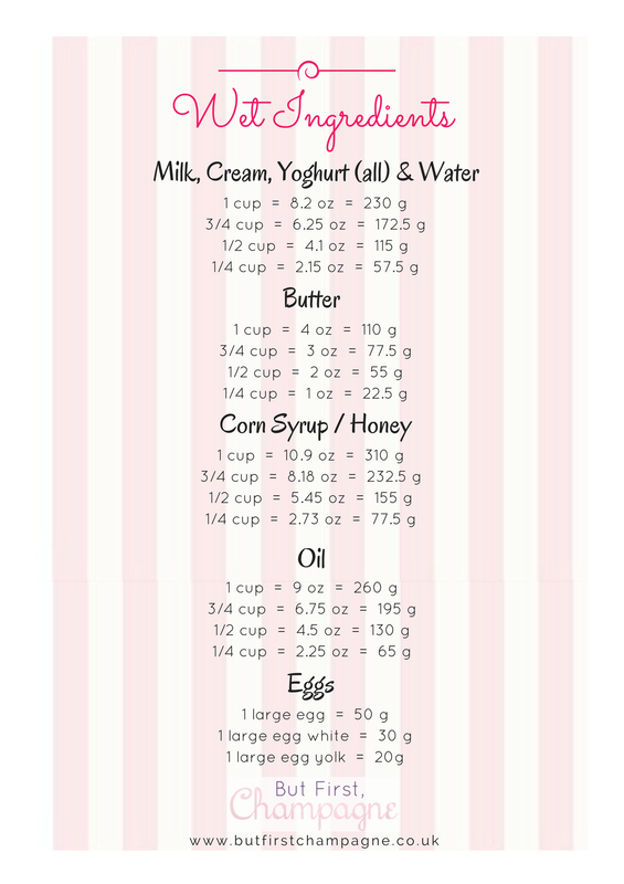 Baking Conversion Charts Oven Temperatures And Measuring Cups